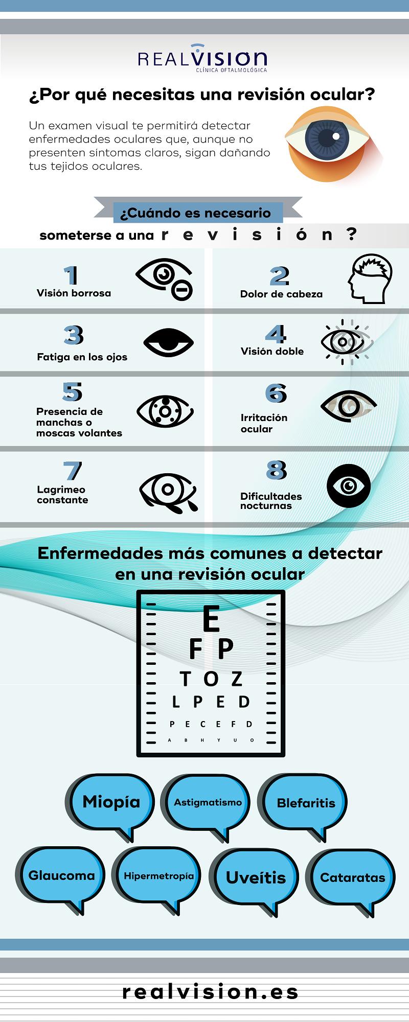 por qué revisar vista en clínica oftalmológica en Madrid