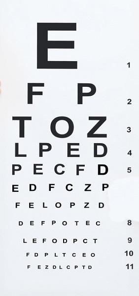 clinica oftalmologica madrid - revision oftalmologica