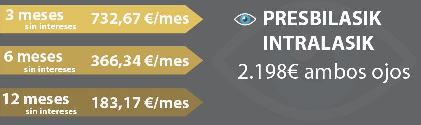 Real visión y su financiación sin intereses - Clínica oftalmológica en Madrid